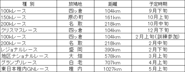 schedule2020_ichimonji.jpg