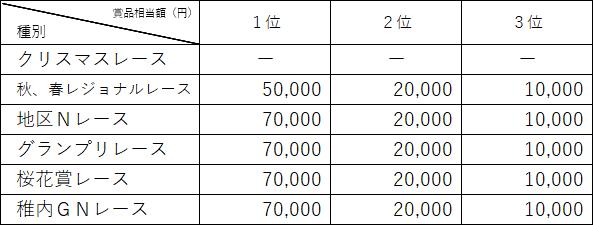 miyamoto_prize.jpg