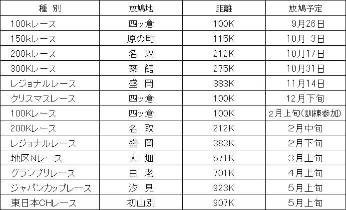2021~2022シーズン チーム茂 スケジュール表