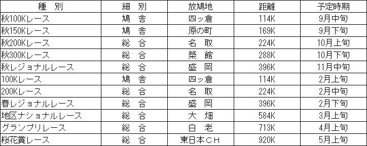 yaguchi_schedule2021.jpg